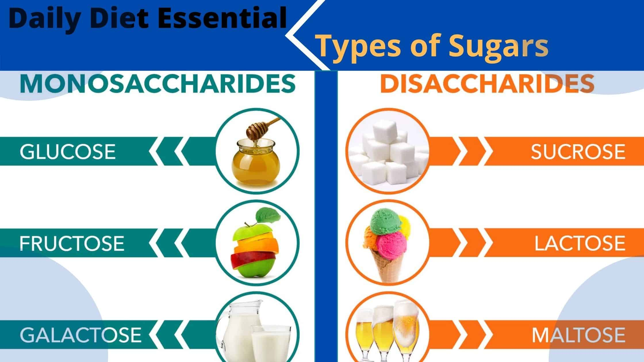 Types of sugars