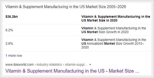 Multivitamin in USA