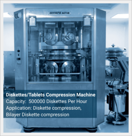 Diskettes Compression Machine