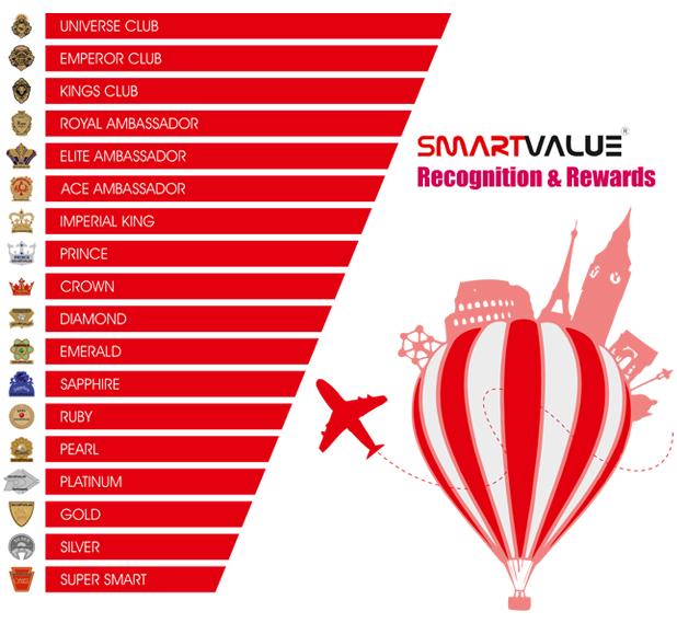 Smart Value Pin list