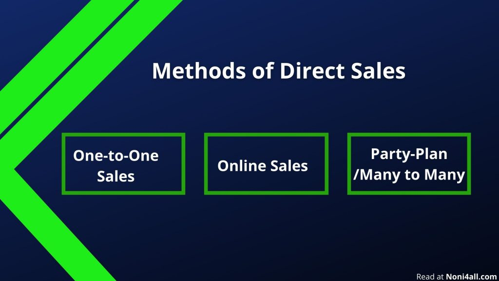 Methods of Direct selling