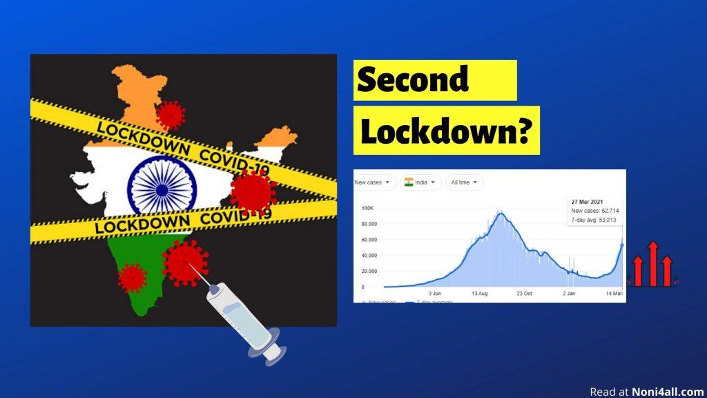 lockdown 2021 india
