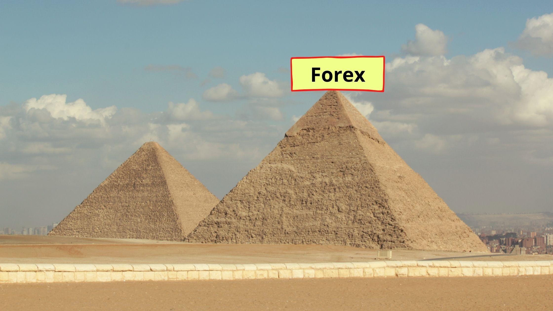 is forex a pyramid scheme